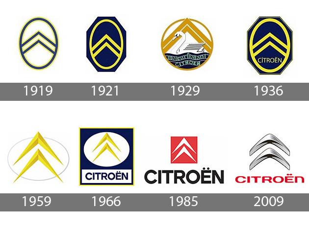 histoire-logo-Citroën